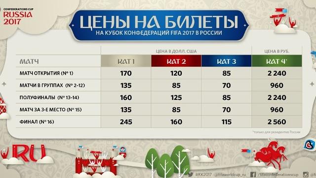 Россияне смогут покупать дешёвые билеты на ЧМ-2018