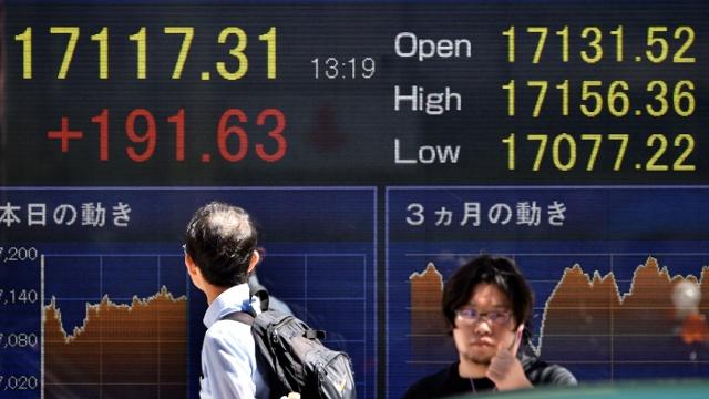 Бизнес-климат в Японии второй квартал остаётся без изменений