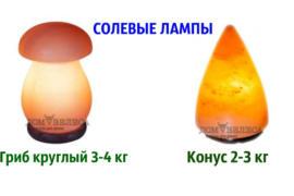 Солевая лампа – отличный подарок