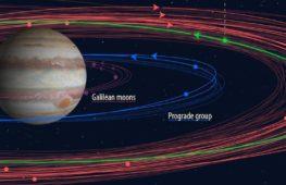 Возле Юпитера обнаружили новые спутники