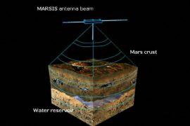 На Марсе нашли подлёдное озеро с водой в жидком состоянии