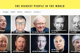 Forbes опубликовал рейтинг долларовых миллиардеров