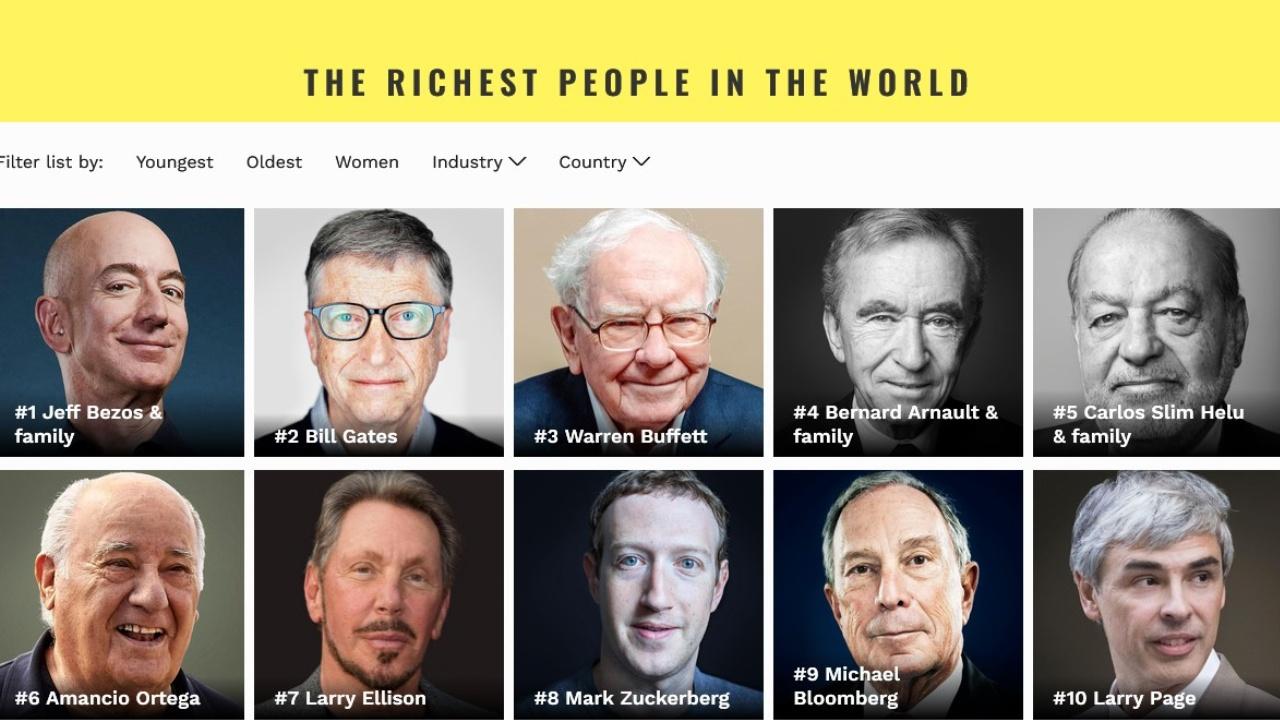Мультимиллиардеры мира список с фото