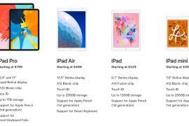 Apple представила новую линейку iPad Air