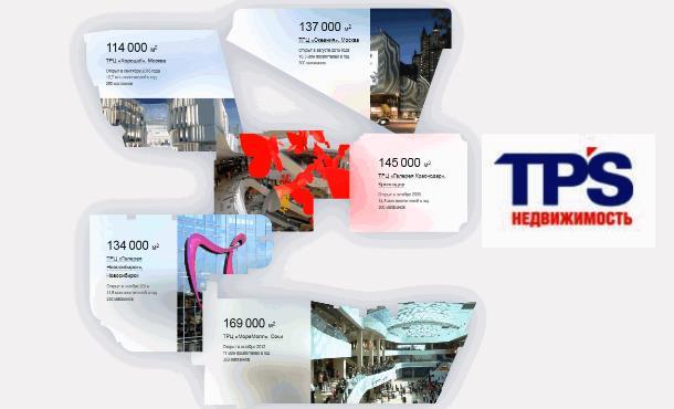 Торговая недвижимость в России:  привлекательные проекты