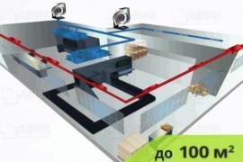 Системы вентиляции от компании «АВИК»