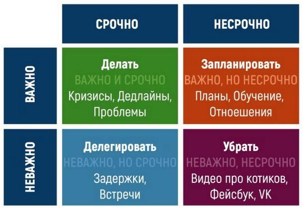 2021 08 23 202512 - Техники тайм-менеджмента – ТОП-7 самых популярных