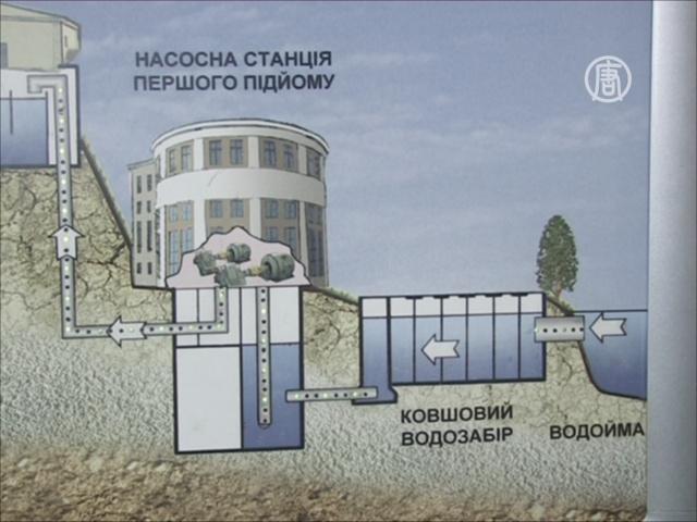 Юные экологи исследовали воду по всей Украине