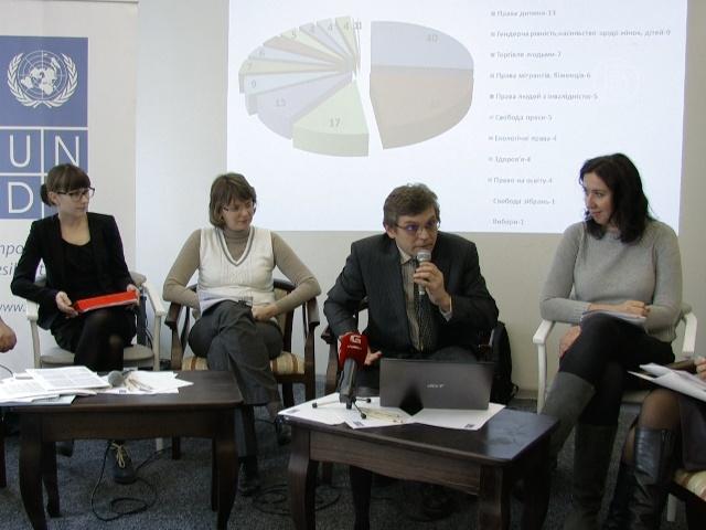 Правозащитники о рекомендациях ООН для Украины