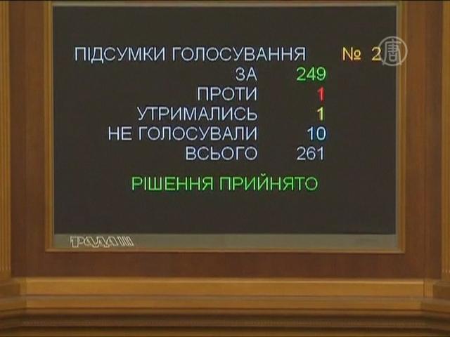 Скандальные законы вступили в силу в Украине