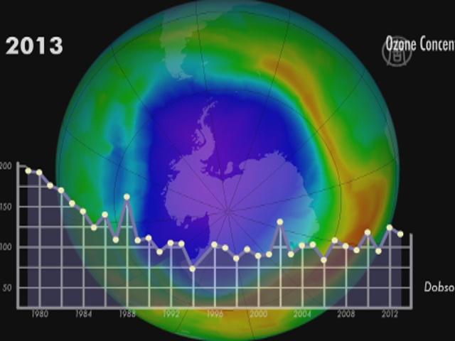 Озоновый слой восстанавливается?
