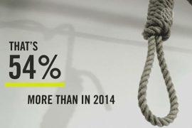 В 2015 казнили рекордное за 25 лет число людей