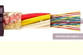 Волоконно-оптический кабель для интернет-сетей