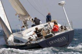 Яхтинг обучение по сниженной цене