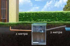Канализационные системы Топас помогают в благоустройстве жилых объектов