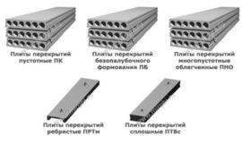 Незаменимые в строительстве плиты перекрытий ПБ