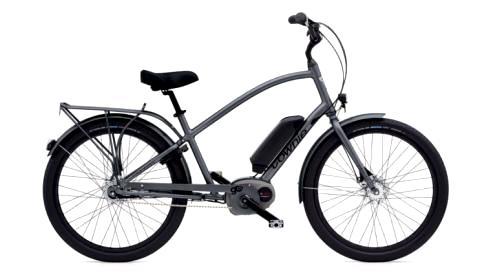 Сайт Велокультура формирует велосипедное движение в России