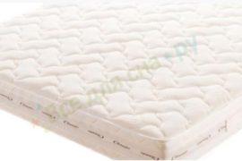 Идеальный матрас для полноценного сна