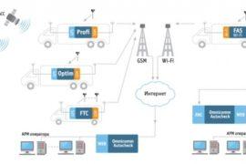 Система Omnicomm — спутниковый ГЛОНАСС/GPS мониторинг транспорта